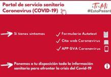 CONSELLERIA DE SANITAT - CORONAVIRUS