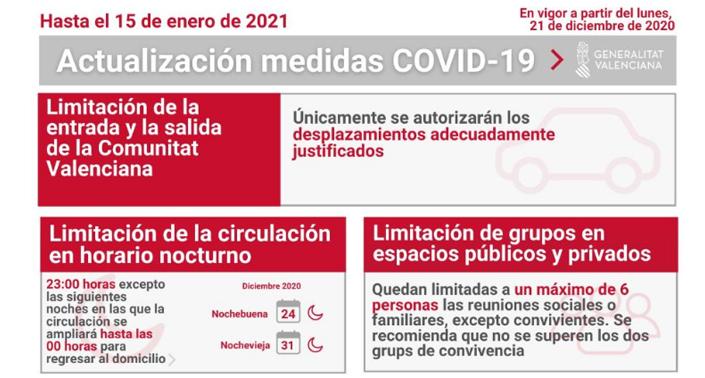 Sanidad registra 1.061 nuevos casos de coronavirus en la última jornada