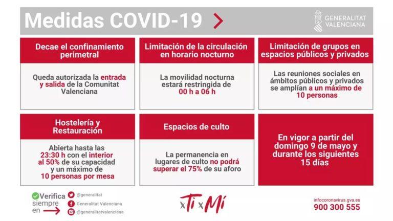 Nuevas restricciones anti-Covid desde mañana 9 hasta el próximo 24 de mayo