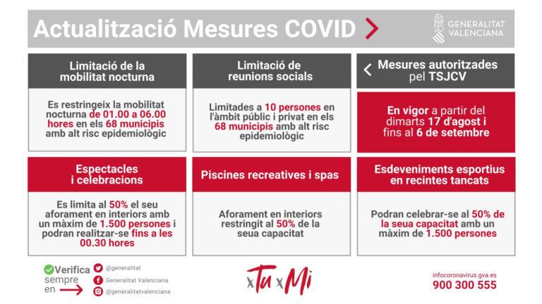 Se mantienen todas las restricciones Covid-19  hasta el 6 de septiembre. Novelda entra entre las 68 ciudades que tienen toque de queda